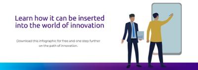 Infografía-10-tipos-inovación