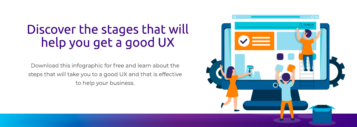 Infografía-etapas-UX