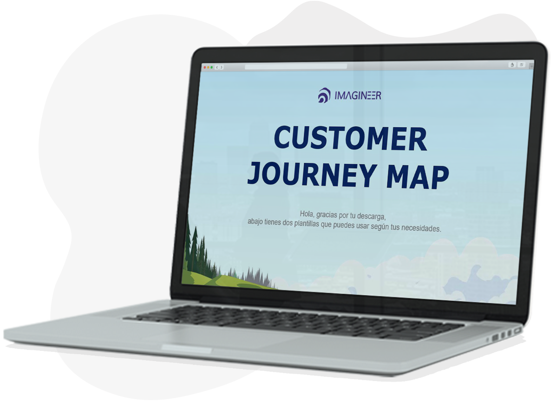 Template Customer Journey